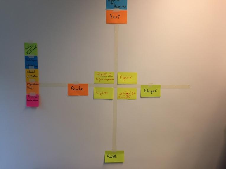 gestion_des_risques_po_agile